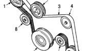 ремень генератора ford focus 1