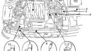 как отрегулировать датчик положения руля ford transit