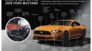 форд мустанг 2017 характеристики
