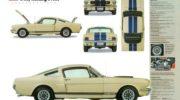 форд мустанг технические характеристики