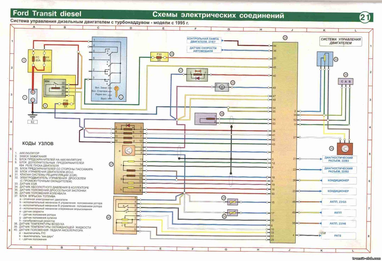 электропроводка ford transit 1997