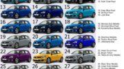 цвета автомобилей форд