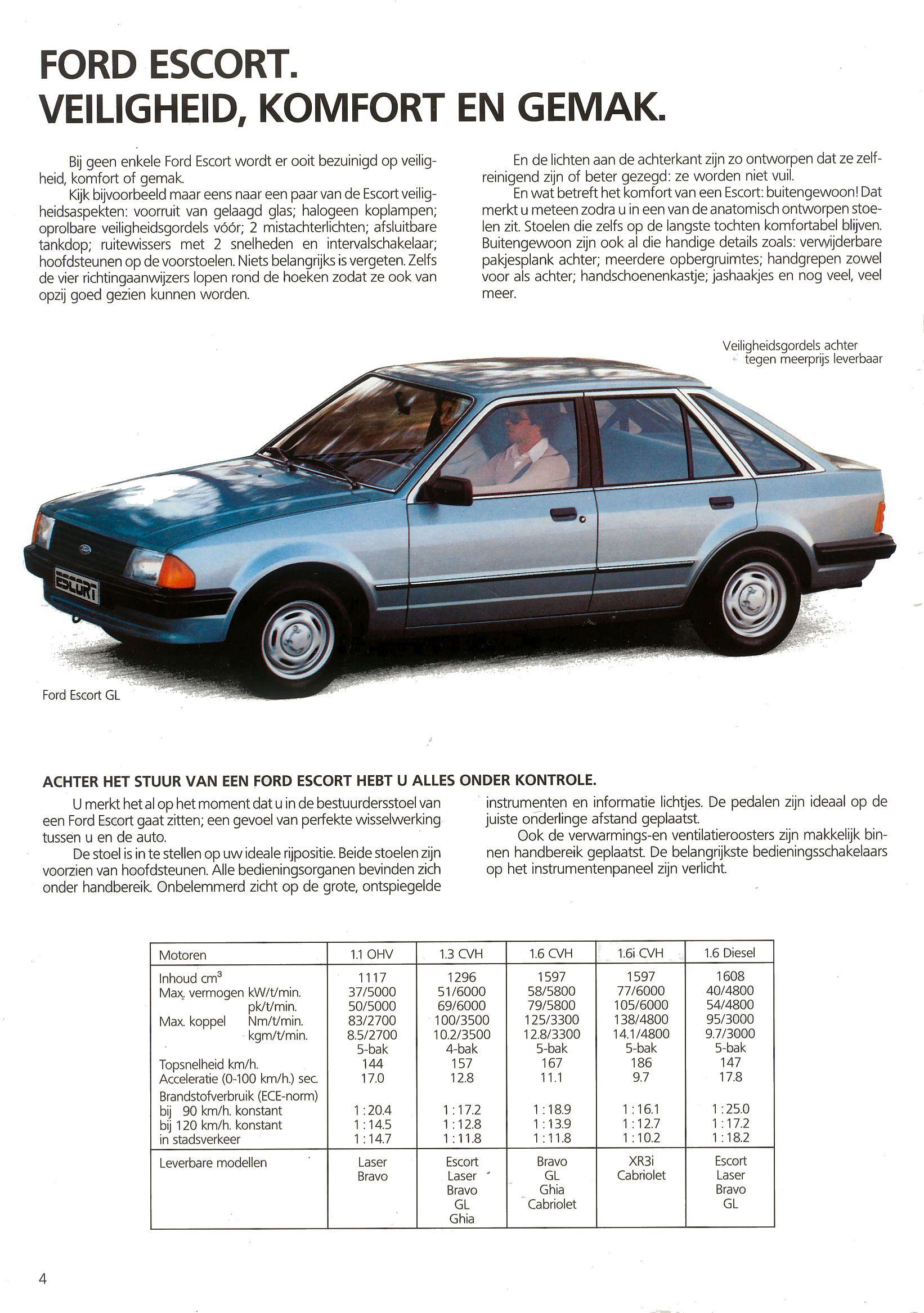 Отзывы об автомобилях. Честные отзывы автовладельцев.