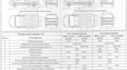 размер грузового отсека форд транзит коннект макси