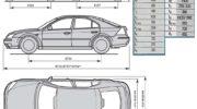размеры ford mondeo 3