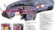 форд фокус 2 лампы применяемые в автомобиле